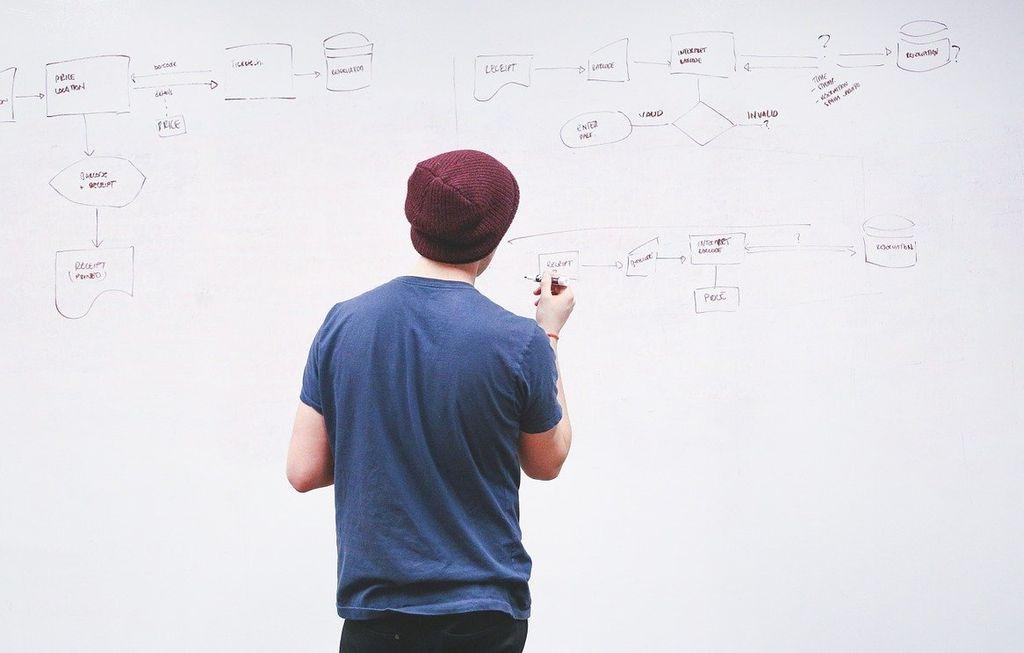 Spécial manager : quelle la formule du collaborateur engagé ?